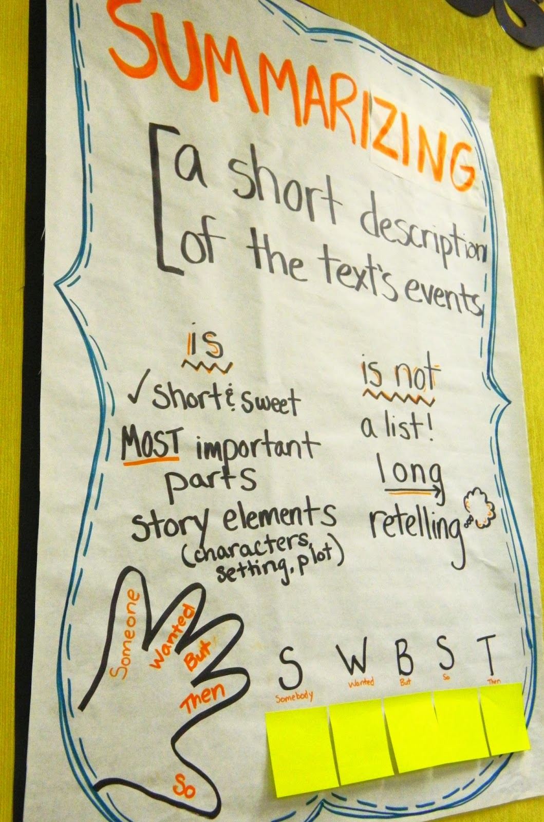 Anchor Charts Metronomes And School Supplies