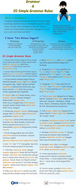 Best English Grammar Guide, 20 Grammar Rules and Grammar Tips - mediainggris.com