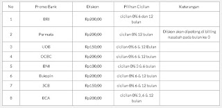 Xiaomi Redmi 3 Prime Promo 8 Bank