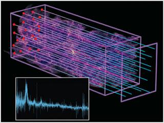 Καταγραφή της σκοτεινής ενέργειας σε βάθος 10 δισεκατομμυρίων ετών