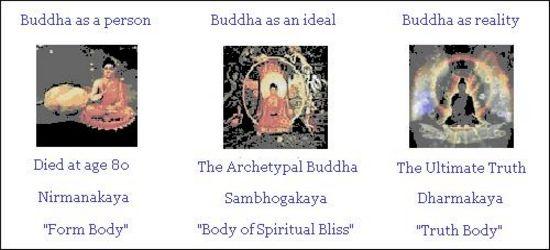 7 Chakras : The Kundalini Yoga | Subconscious Mind