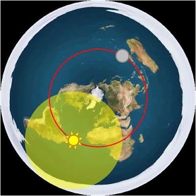 The flat earth home of truth and proof gumiabroncs Choice Image