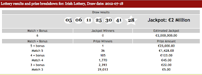 irish lottery results for the 18th july 2012