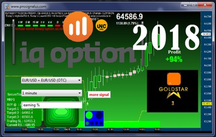 Binary options pro signals recommended brokers license sports betting websites australia