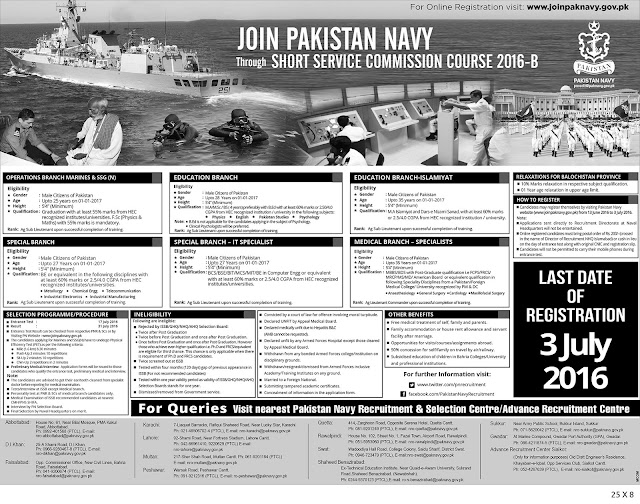 Jobs in Pakistan Navy Jobs Short Service Commission