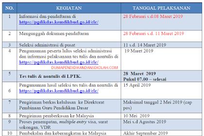 LOWONGAN KERJA GURU HONORER/ NON PNS KE LUAR NEGERI (MALAYSIA) TAHUN 2019