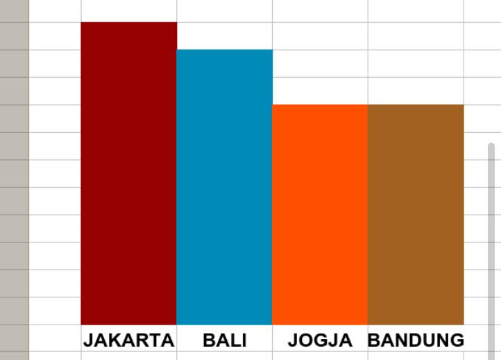 Survei Hotel Murah Jogja Bukan Tujuan Favorite Backpacker