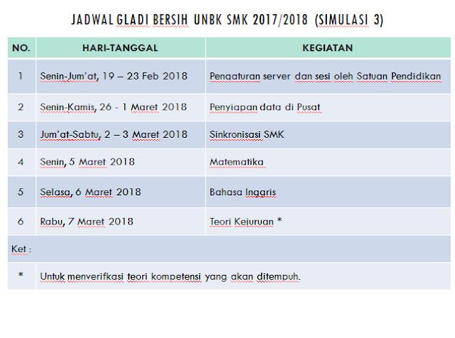 Jadwal Simulasi 3 (Gladi Bersih) UNBK 2018 Dari Puspendik [REVISI]