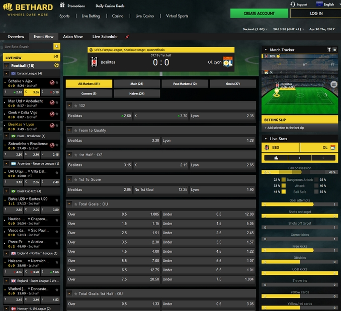 Bethard Live Betting Screen