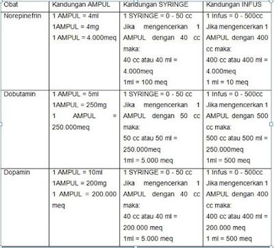 Asuhan keperawatan (Askep) Antenatal Care (ANC) Lengkap, Format doc dan pdf