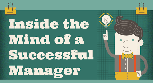 image : Inside The Mind of a Successful Manager