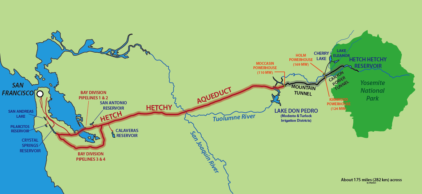 the dam and reservoir are the centerpiece of the hetch hetchy project which in 1934 began to deliver water 167 miles west to san francisco and its client