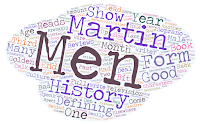 Word cloud for this blog post