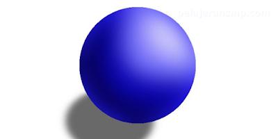 Materi Atom, Ion, dan Molekul IPA SMPA Lengkap