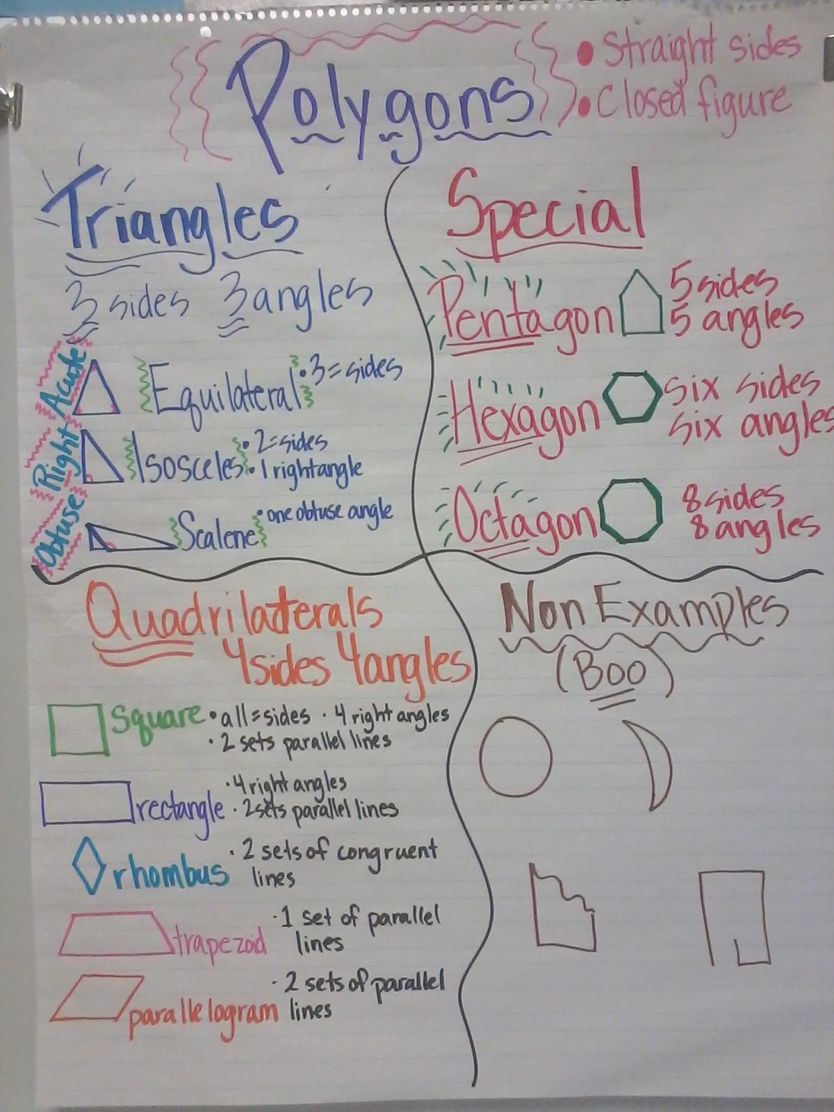 Mla Rocks 4th Math And Science More Polygon Attributes