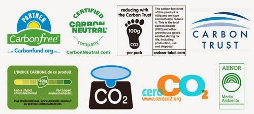 ecoetiquetas de huella de carbono
