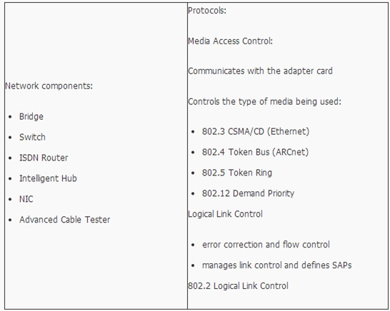 Memahami Konsep OSI Layer Pada Jaringan Komputer 2_