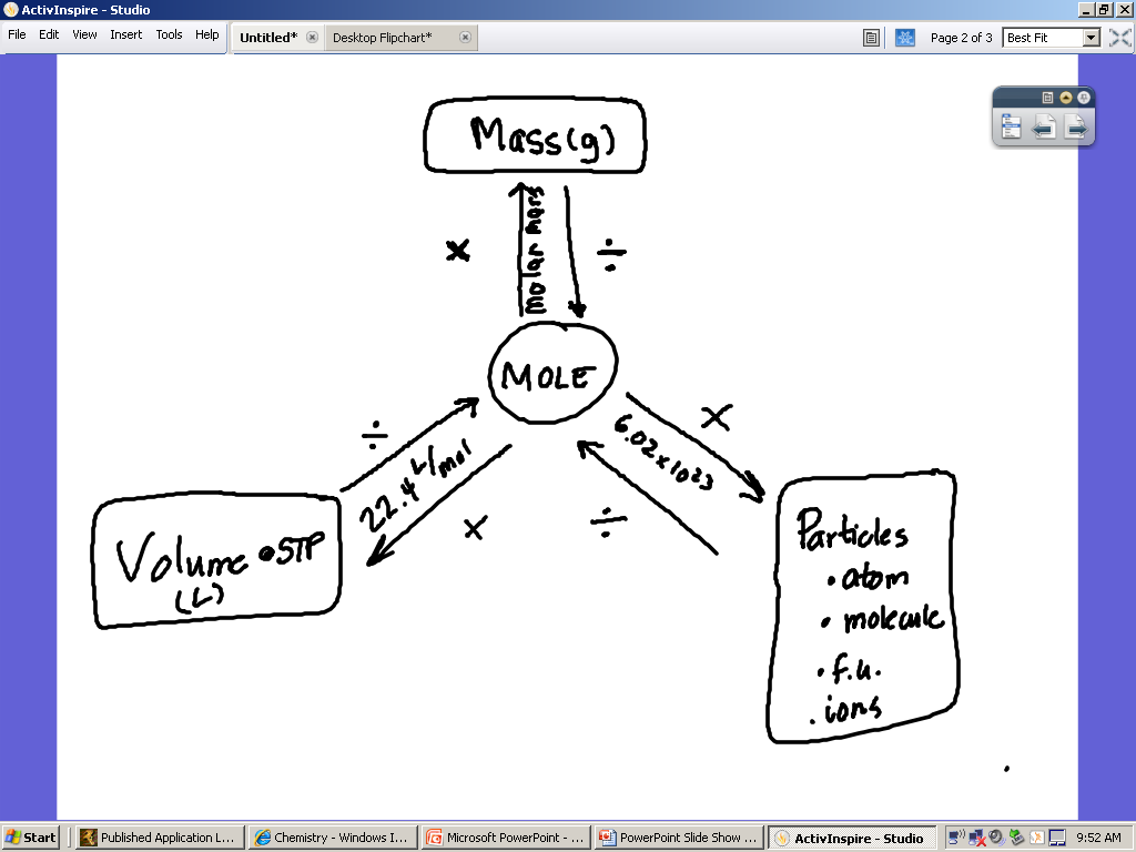 Chemistry J A K H Mole Conversion