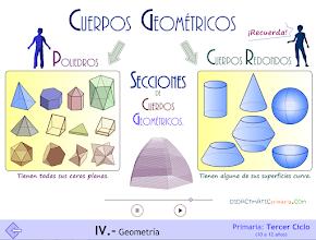Taller de poliedros y cuerpos geométricos