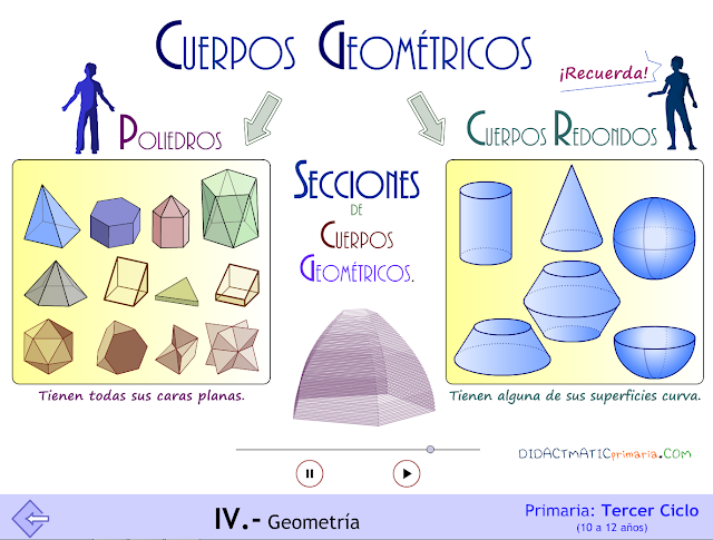 Taller de poliedros y cuerpos geométricos