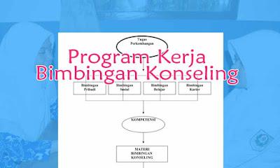 Program BK Kurikulum 2013 SMP, SMA, SMK