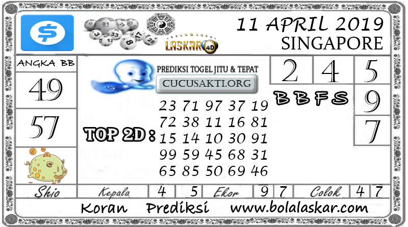 Prediksi Togel SINGAPORE LASKAR4D 11 APRIL 2019