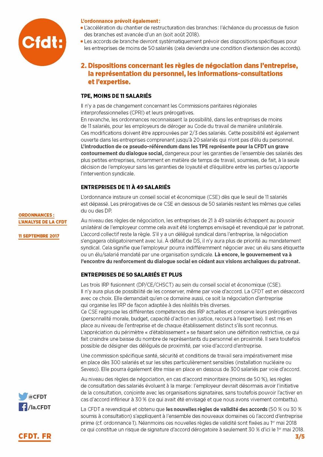 competitive resume exle interior design resume template