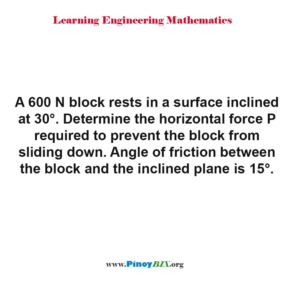 Determine the horizontal force P required to prevent the block from sliding down