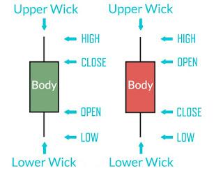 candelstick definition