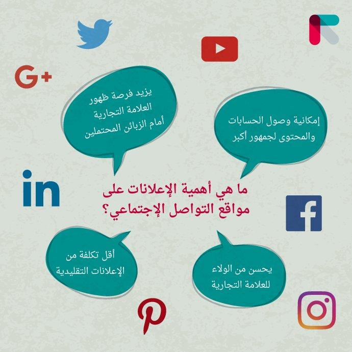 التسويق الإلكترونى, التسويق عبر وسائل التواصل الإجتماعى, مساق التسويق الإلكترونى, منصة إدراك