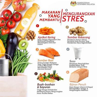 Makanan yang boleh bantu kurangkan stress
