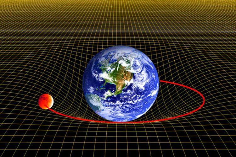 Ay'ın giderek uzaklaşması Dünya'nın dönüş hızını da yavaşlatacaktır, bu durum yaşanabilir ortama zarar verecektir.