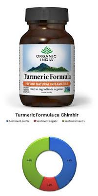 pareri forum Turmeric Formula cu Ghimbir Organic India