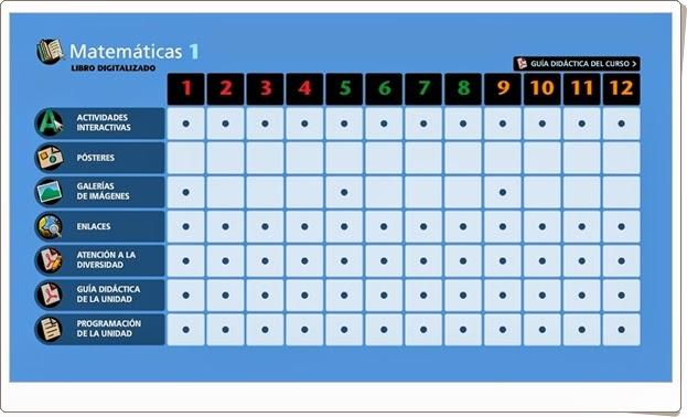 """""""Matemáticas. 1º de Primaria. Editorial La Galera. Actividades interactivas y materiales educativos"""""""