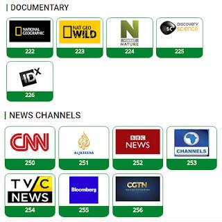 TSTV news channels