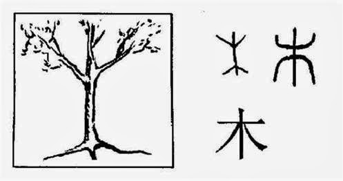 Resultado de imagen de 貓 logograma