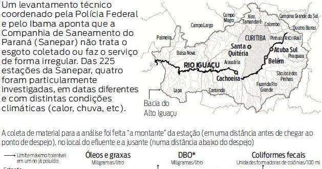 b250ce7ef SANEPAR S/A - FRAUDE, CORRUPÇÃO E POLUIÇÃO | Wzbvornya X-PRESS