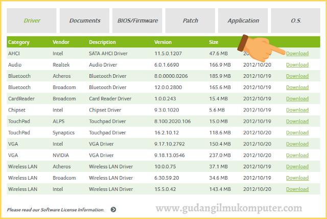 Cara Mendapatkan Driver Notebook Atau Laptop Original Dari Situs Resmi Acer