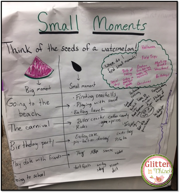 Need an anchor chart to teach small moments? This one is perfect for your personal narrative unit!