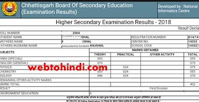 cg board 12th class result
