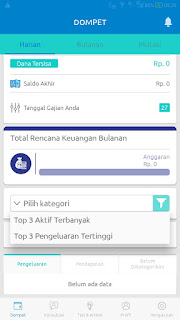 aplikasi-keuangan-fundtastic