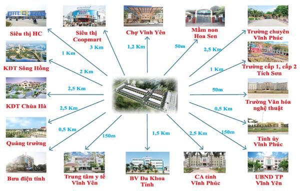 Kết nối tiện ích hạ tầng của Fairy Town