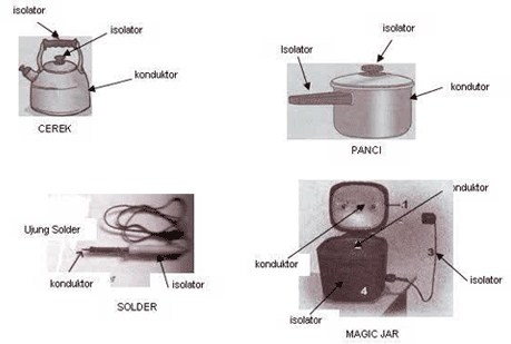 Permalink ke Pengertian Konduktor dan Isolator Beserta Contoh