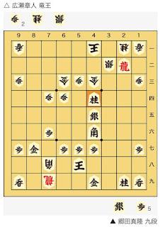 NHK杯将棋トーナメント準々決勝、広瀬章人 竜王と郷田真隆 九段戦の棋譜