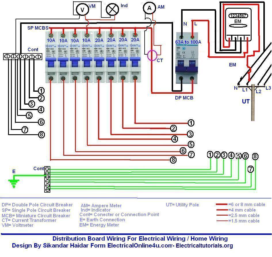 Single Phase Distribution Board Wiring Diagram