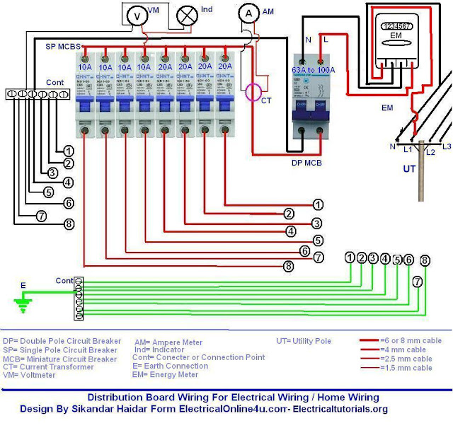 Single Phase Distribution Board Wiring Diagram  Electrical Tutorials