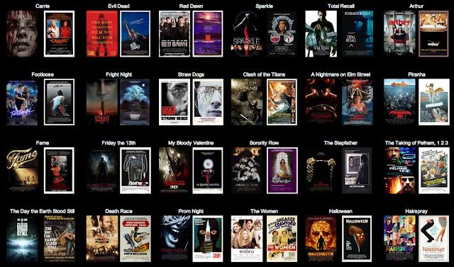 Apa Perbedaan Remake dan Reboot dalam Dunia Film?