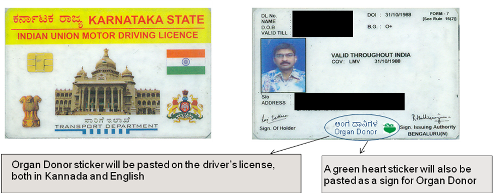 FREE Indian Driving Licence Test Practice (RTO Mock Test