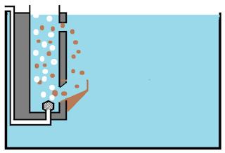 Aquarium Air Terjun 3 Tingkat