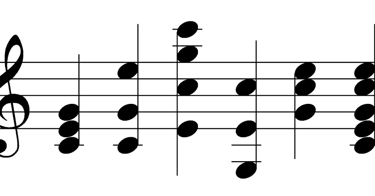 Music Theory Chord Voicings